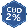 Cbd Crystall 2 Percent